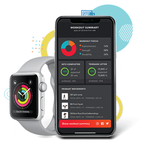 Wearable App Development Services Drive Your Business to Success